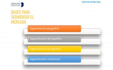 Comercio Exterior - Córdoba Global 2