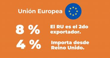 córdoba global Unión Europea